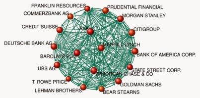 big bank complexity