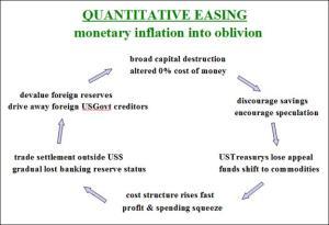 qe-hyperinflation-oblivion_image002