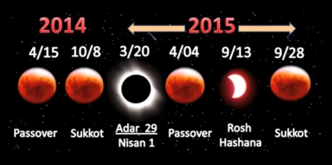 four-blood-moons